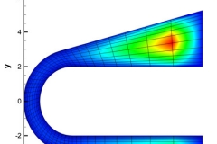 2D Duct - MATLAB Data
