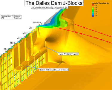 The Dalles Dam Visualizing Flow