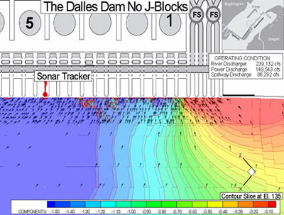 The Dalles Dam showing vectors (no J-Blocks)