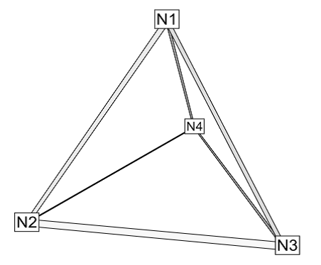 Tetrahedral Element