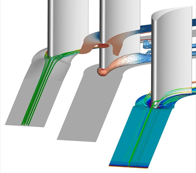 Airflow around turbine blades and their endwalls