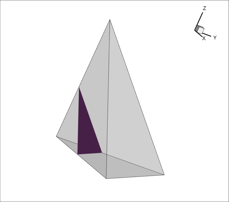 Isosurface in a linear tetrahedra.